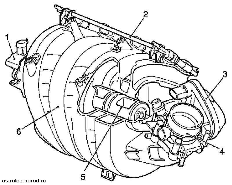 2 – топливная шина;