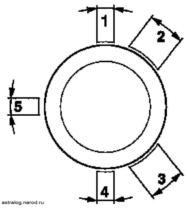 Схема установки поршневых