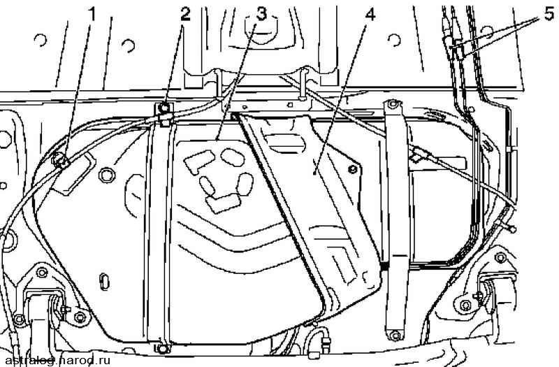 Конструкция топливного бака